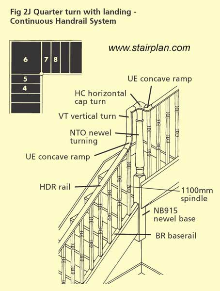Stairs A Schematic Diagrams on ic schematic diagram, layout diagram, template diagram, circuit diagram, a schematic circuit, a schematic drawing, simple schematic diagram, ups battery diagram, as is to be diagram,