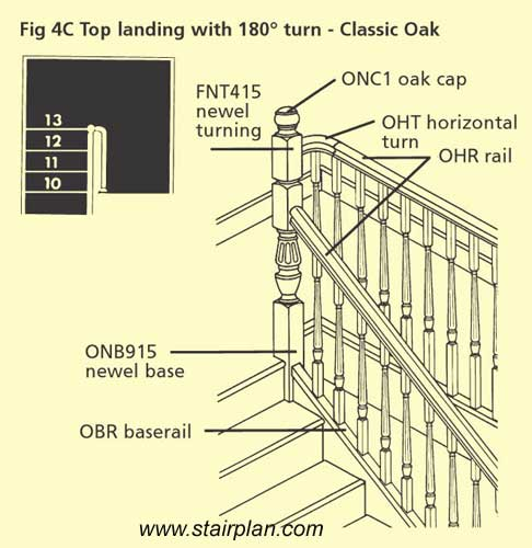 Classic oak stair parts