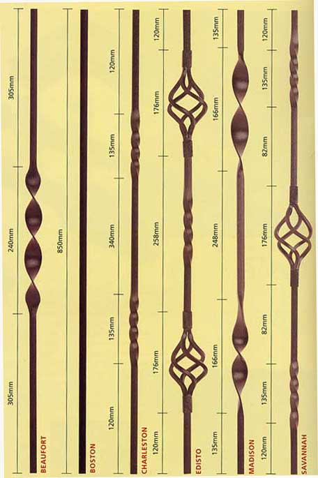 Sizes for the Metal Balusters