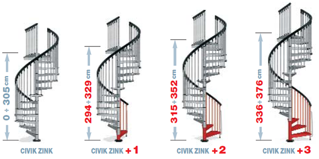 Civic Zink With Additional Risers