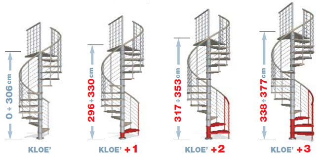 Kloe Spiral Staircases Arke Stair Kit