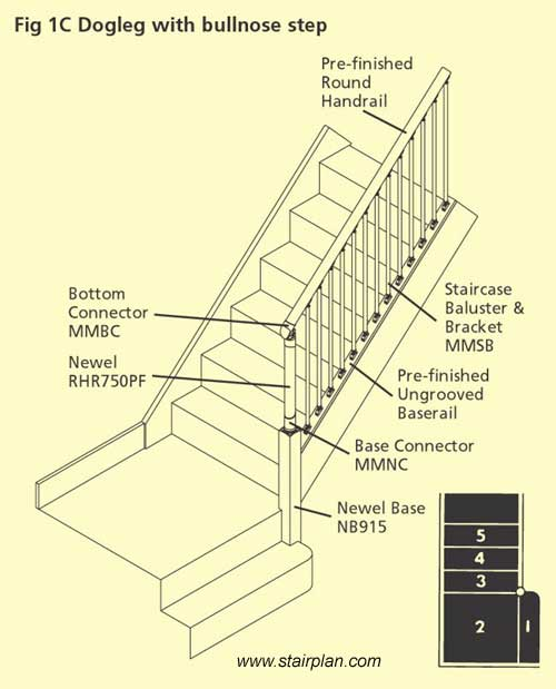 Stair Parts Diagram - 9.20.danishfashion-mode.de • on as is to be diagram, template diagram, ic schematic diagram, a schematic drawing, simple schematic diagram, layout diagram, ups battery diagram, circuit diagram, a schematic circuit,